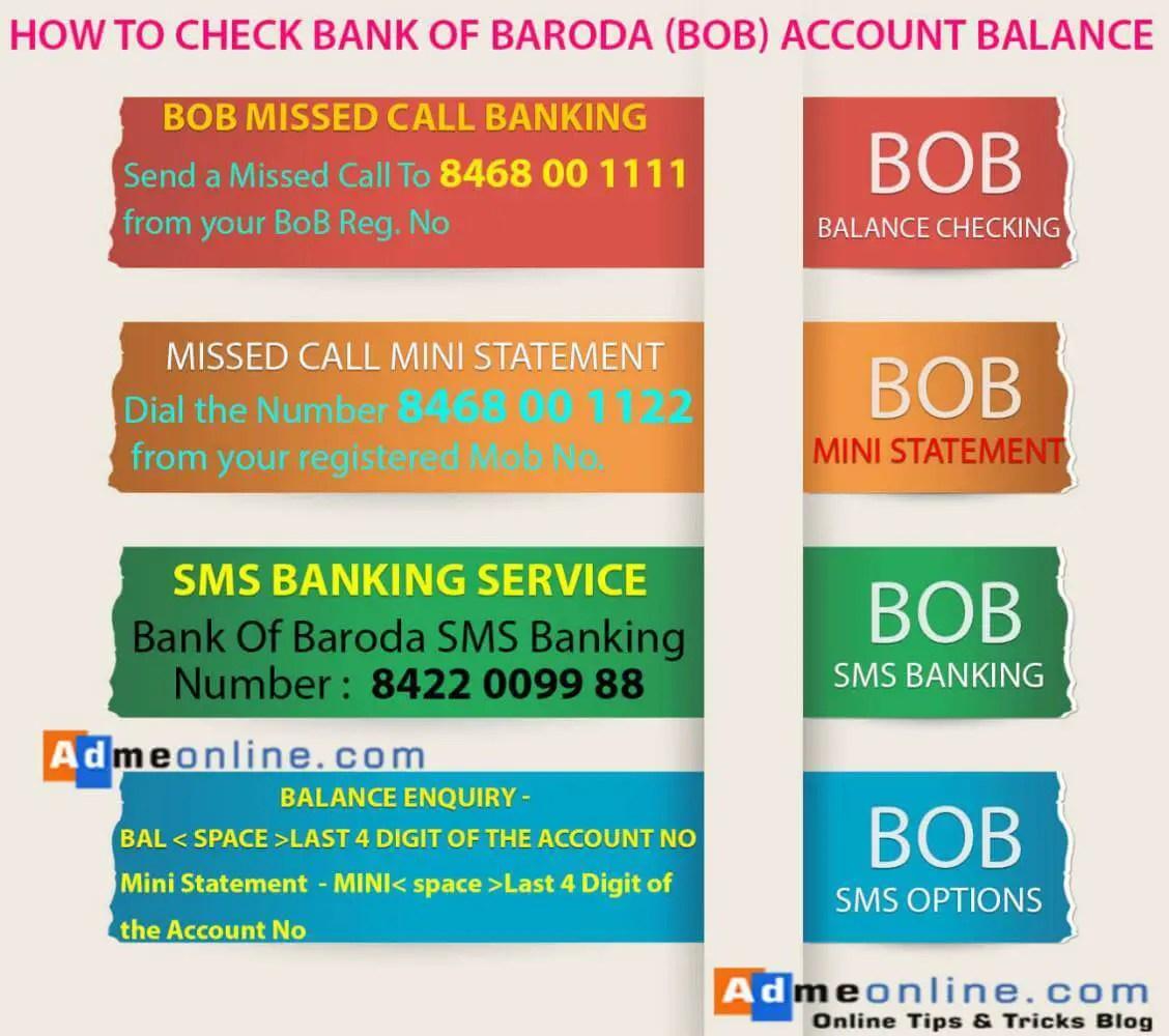 Bank Of Baroda Account Number Digits Bank Of Baroda Balance Check No