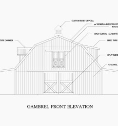 the gambrel design offers a 2nd floor that allows you stack hay as hign as a mountain or for wide open living  [ 1540 x 966 Pixel ]