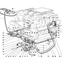 ferrari engine diagram wiring diagram split ferrari f355 engine diagram ferrari engine diagram [ 1100 x 800 Pixel ]