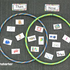 How To Use A Venn Diagram Volkswagen Jetta Wiring Graphic Organisers: You Can Them Get Your Classroom Buzzing!