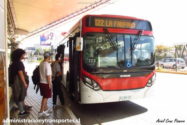 BA3 | El nuevo Red y mi día conociendo el I22