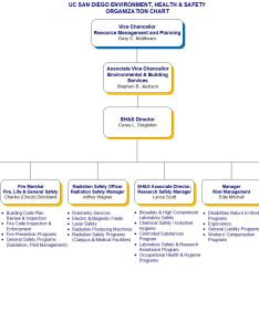 Environment health and safety organization chart also rh adminrecords ucsd