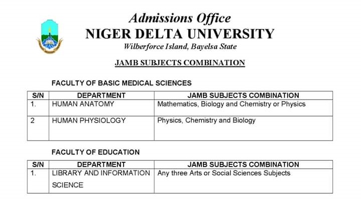 NDU New Programmes: Implications for Jambites Change of Course