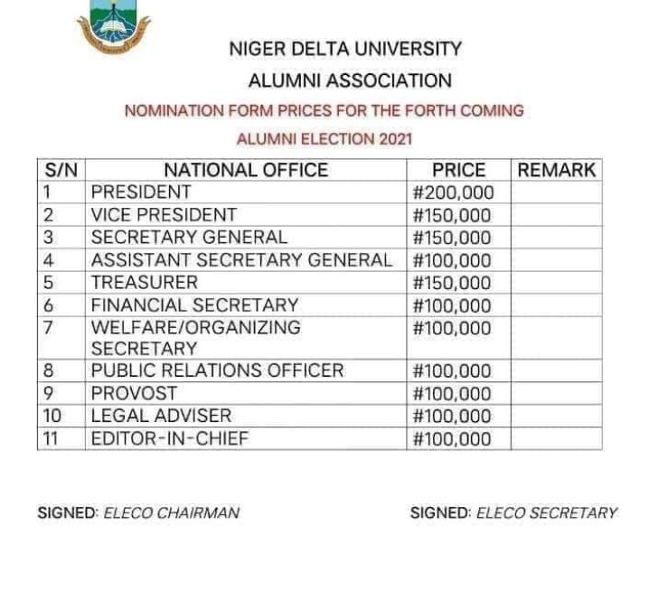 NDU Alumni Releases Cost of Nomination Forms