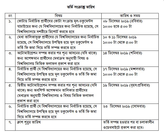 agri admission date notice