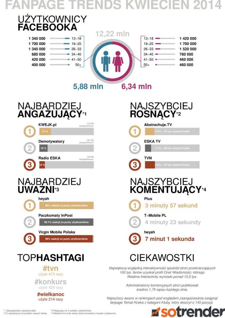 infograf_pl
