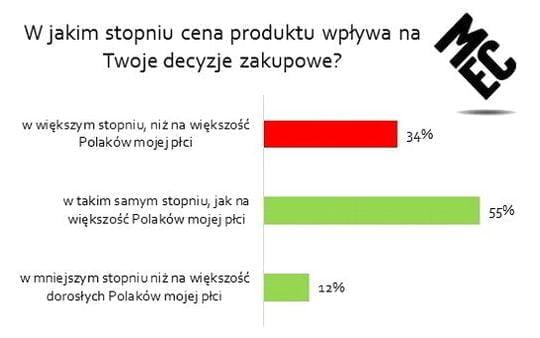 statystyki-3