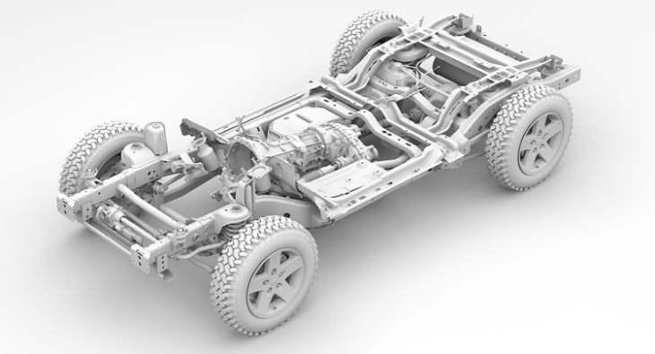 jeep-wrangler-model