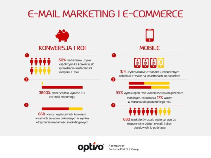 e-mail marketing 700