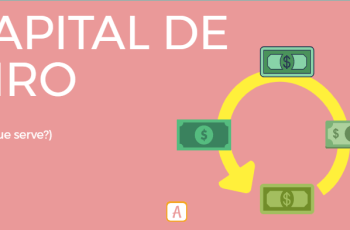 CAPITAL DE GIRO – PARA QUE SERVE?
