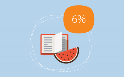 6% naar 9% btw: wanneer geldt het lage btw-tarief?