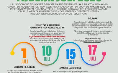 Tijdlijn juli