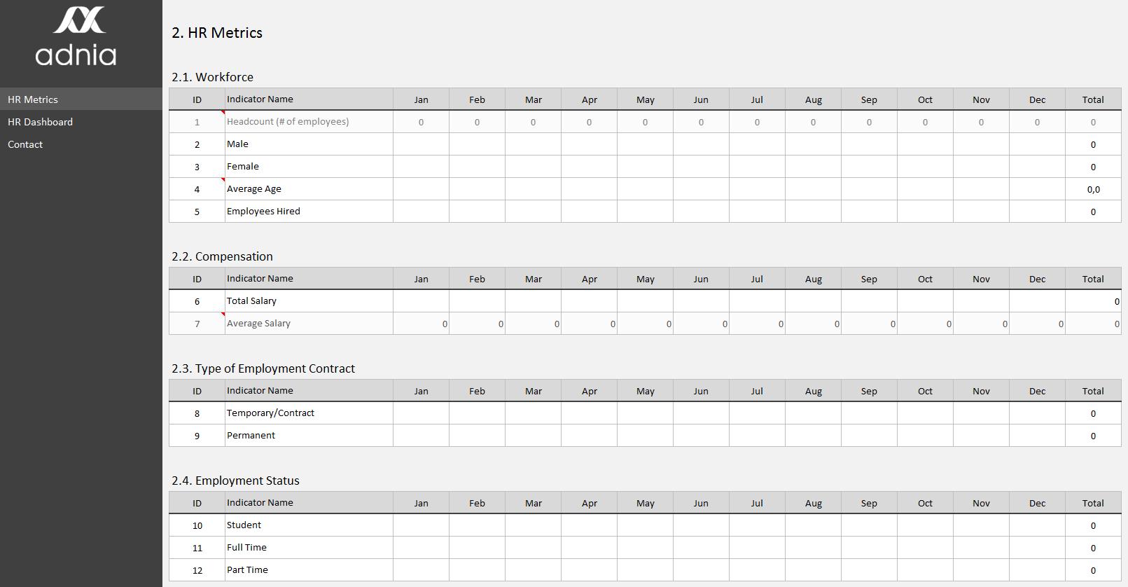 Hr Metrics Dashboard Template