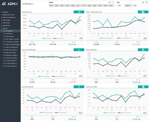 13 - Sales KPI and Commission Tracker Template - Sales KPI Report 1