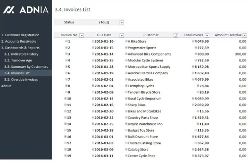 Accounts Receivable Dashboard Template - Invoices List