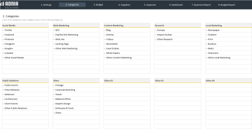 Marketing Categories
