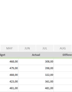 Budget Vs Actual Chart Template Www Homeschoolingforfree Org