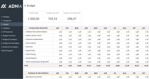 HR Budget Template - Budget