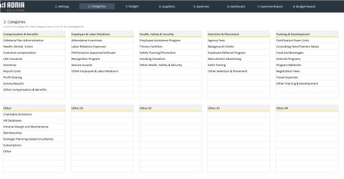 HR Budget 2.0 - Categories