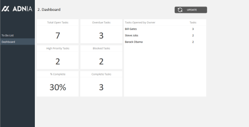 To Do List Excel Dashboard
