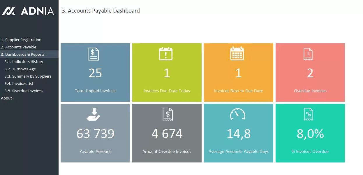accounts payable templates
