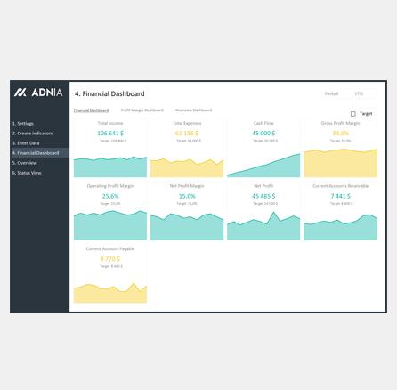 Financial KPI Dashboard Template - Cover