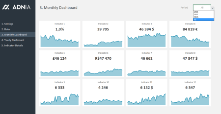 Dashboard Excel Template - Monthly Dashboard