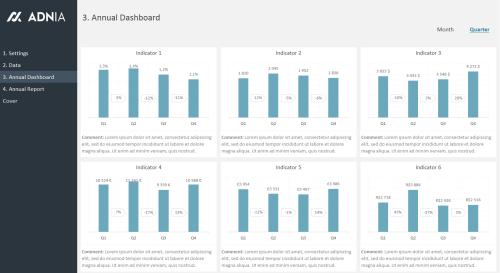Annual Report Template - Dashboard - Quarter