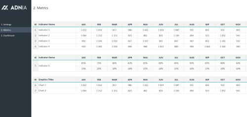 Dashboard Design Layout Template II - Data