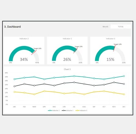 Dashboard Design Layout Template III - Cover
