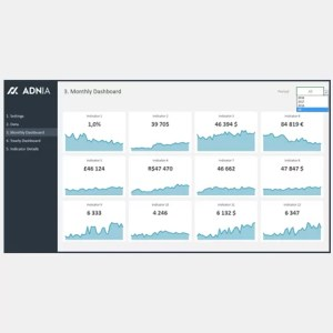 Dashboard Excel Template