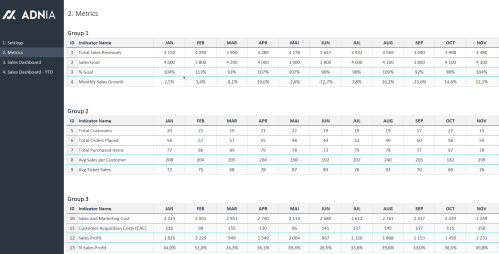 03 - Sales Dashboard Excel Template - Mettrics