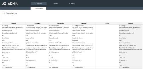 Sales Pipeline Template Excel - Translations