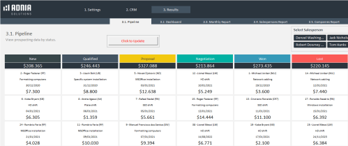 CRM Excel Template - Pipeline
