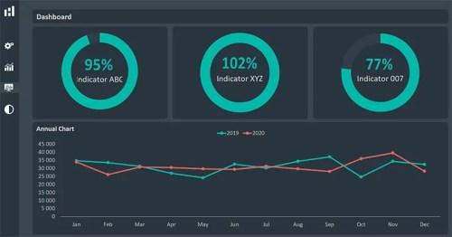 Dark-Dashboard - Excel Dashboard Design Duo Theme 2