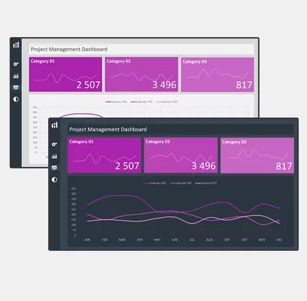 Cover - Excel Dashboard Design Duo Theme 4
