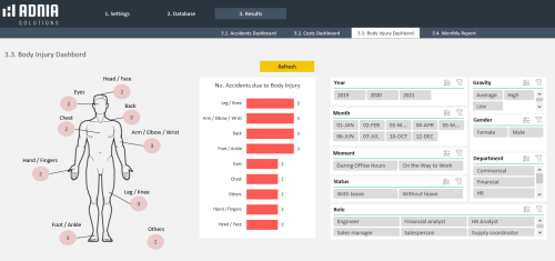 HSE Incident Trend Analysis Body - Injury Dashboard