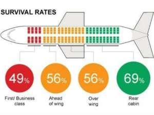 survival-seats