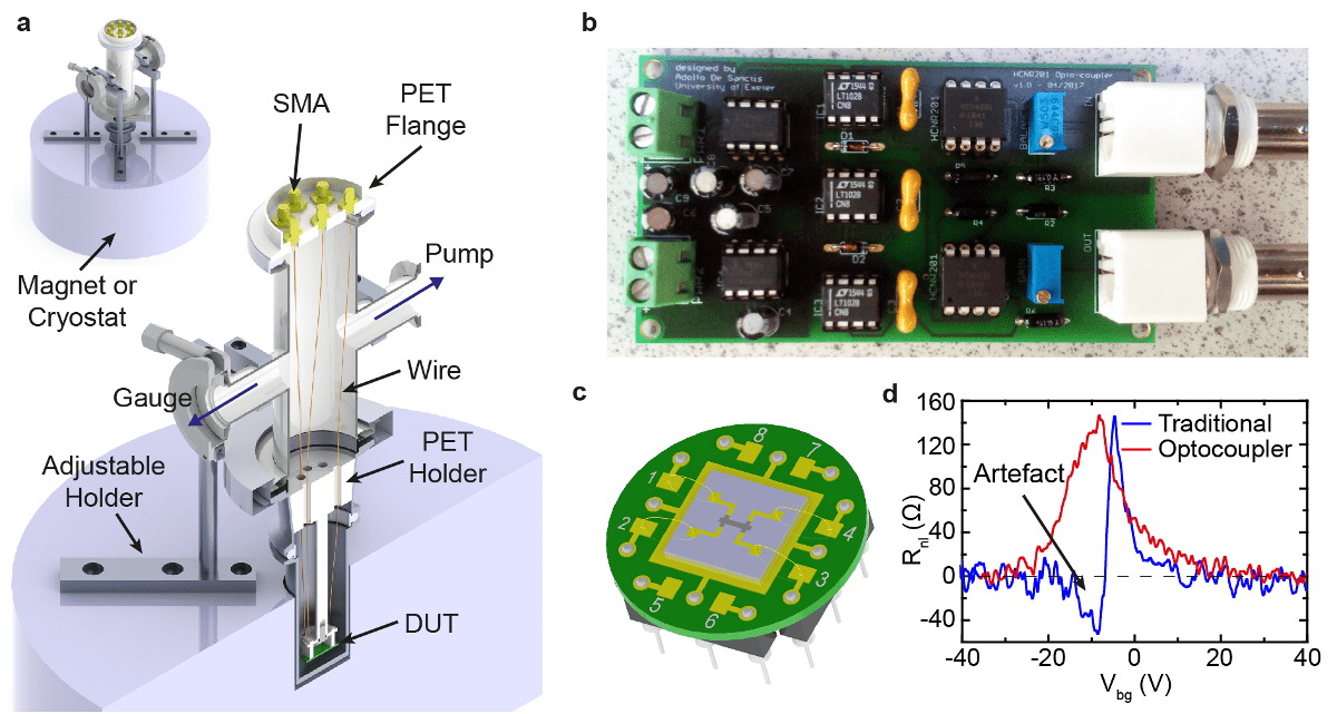 A novel circuit for measuring 2D materials