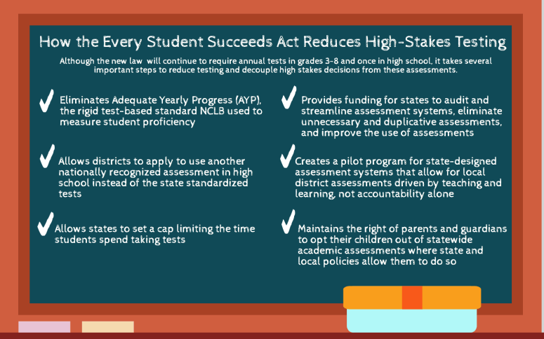 every-student-succeeds1
