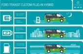 2020 Ford Transit Hybrid Custom PHEV Info