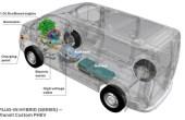 2020 Ford Transit Hybrid Custom Plug-in