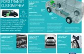 2020 Ford Transit Hybrid Specifications