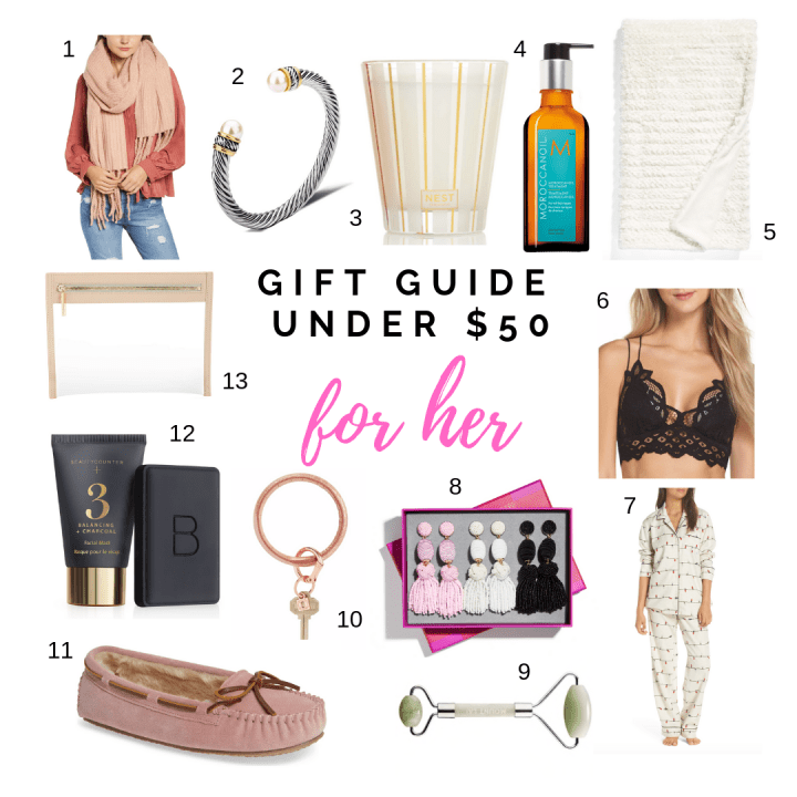 Gift Guide Under $50 For Her.png
