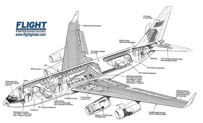 Руководство По Летной Эксплуатации Боинг 737 200 Rar
