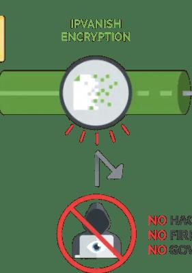 Cómo instalar el complemento de engaño en Kodi