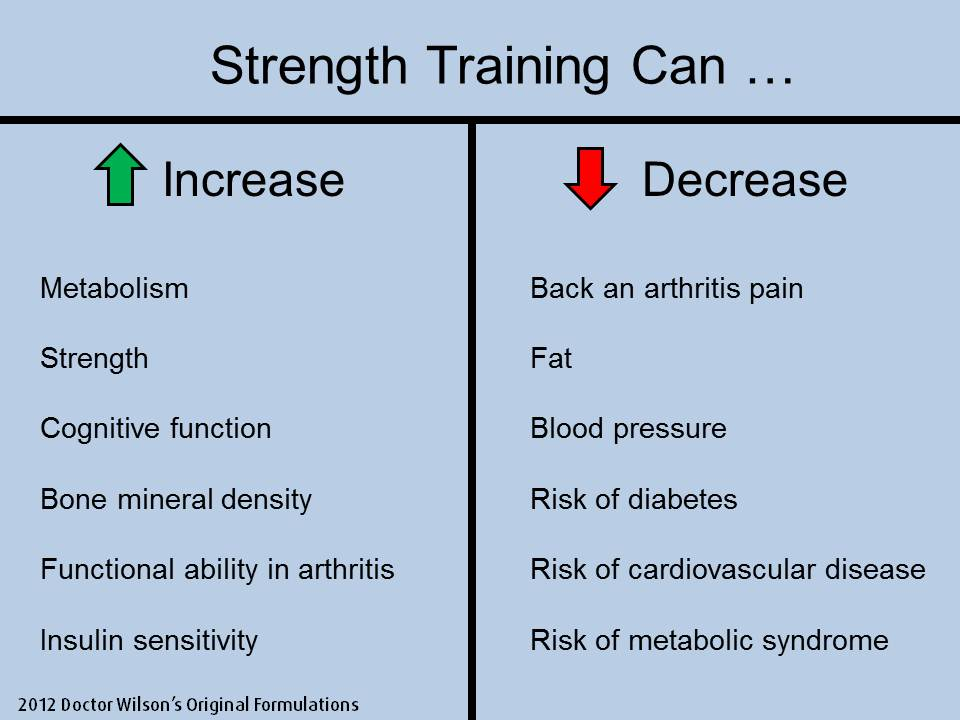 Strength Training - Put a Little Muscle Into It | Dr. James L. Wilson's AdrenalFatigue.org