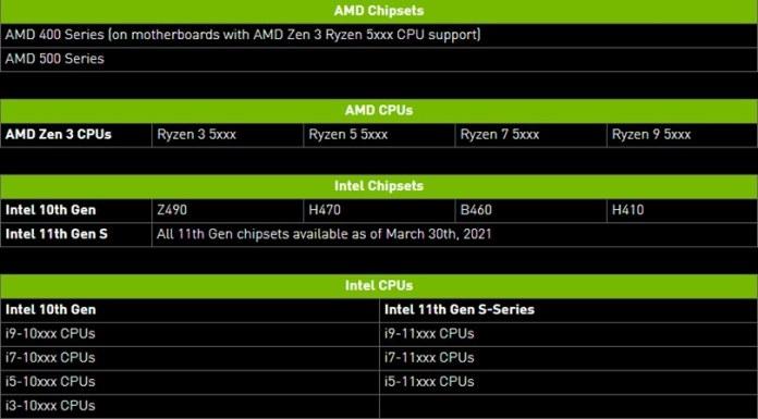 CPU compatibility