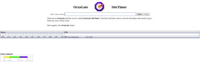 webpage test merenje