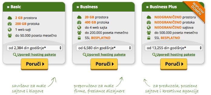 ponuda hostinga za blog firmu